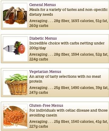 My25 Choice menu options